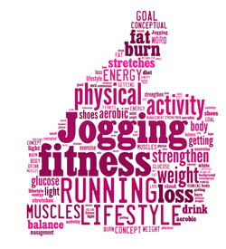 word cloud of exercise